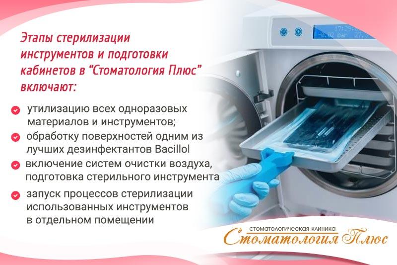 Этапы стерилизации в нашей стоматологии в Днепре