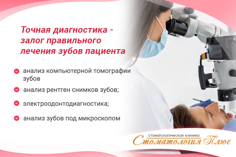 какие методы диагностики мы применяем в нашей стоматологической клинике в Днепр