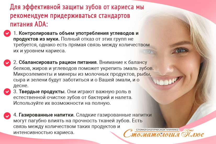 Рекомендации по питанию для защиты зубов от кариеса и его профилактики