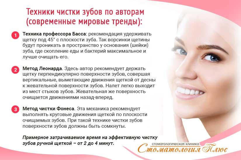 Современные техники чистки зубов по авторам