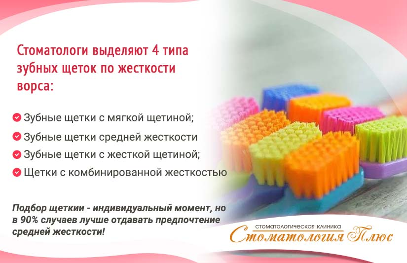 Схема выбора зубной щетки по стемени жесткости