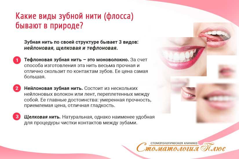 Классификация видов зубной нити для чистки зубов