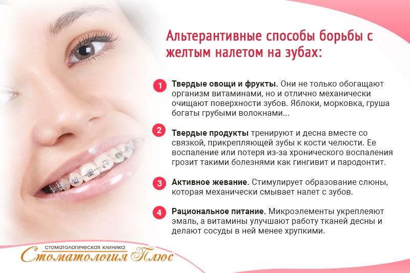 Роль питания в развитии зубного налета на зуьбах