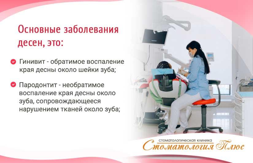 Два основных заболевания десны и их признаки